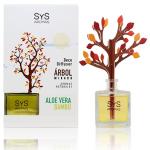 Screenshot 2019 04 18 Ambient Difusor Arbol Sys 90ml Aloe Vera Bambu 150x150