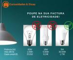 Post Poupanca Energia 150x150